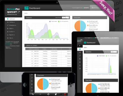 ImpulsePro: New Bootstrap Admin Template For OpenCart