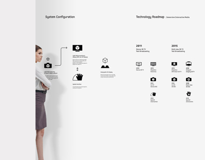 Samsung Exhibition Space Graphic Design