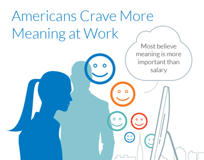 Philips: Americans Crave More Meaning at Work