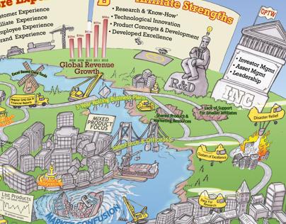 Complex Business Presentation Illustrations