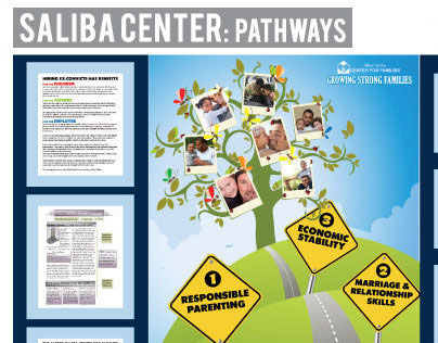 Saliba Center for Families: Pathways to Responsible Fat