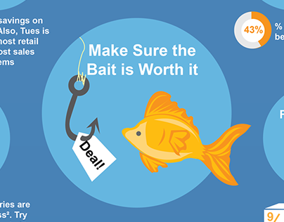 Fight the Current: Online Shopping Infographic