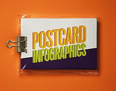 postcard infographics.