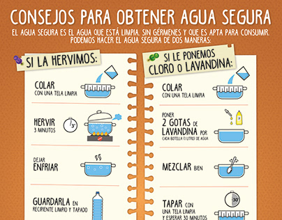 Póster agua potable