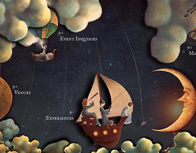 The Neverlands - Immersive Experiences Website