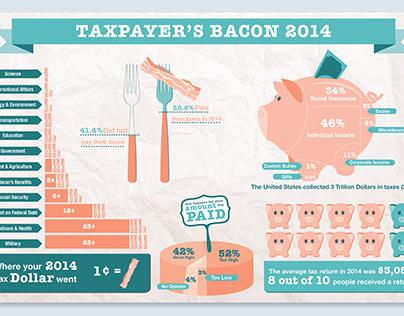 Taxpayer's Bacon 2014