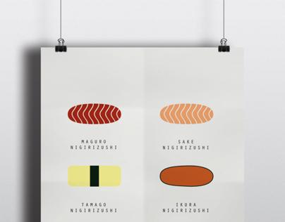 Sushi's typology