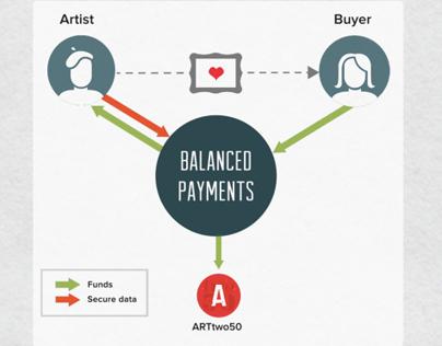 Balanced Infographic