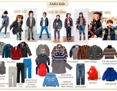 Estudio de tendencias aw/13 para ZARA.