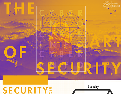 The Art of Security - Infographic