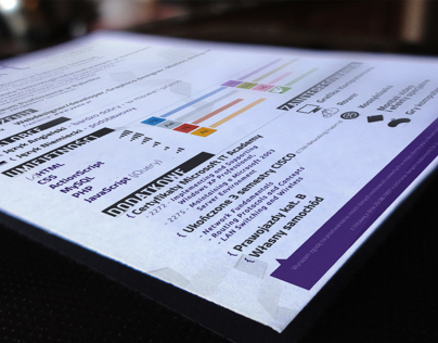 CV / Resume / Curriculum Vitae
