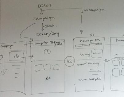UX brainstorms