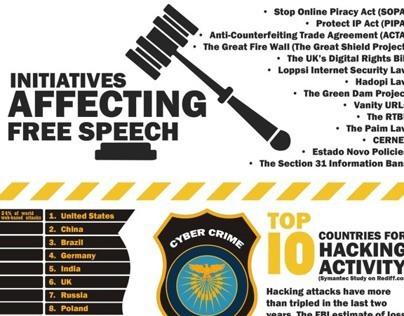 infographic on web worries (VPN Industry)