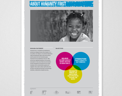 Humanity First Posters