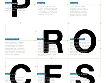 Process/Process