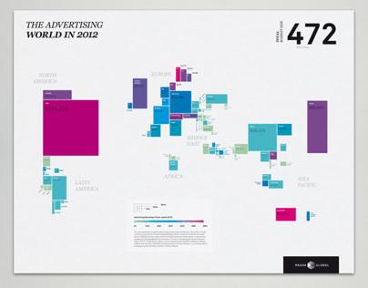 MagnaGlobal Ad Markets Poster