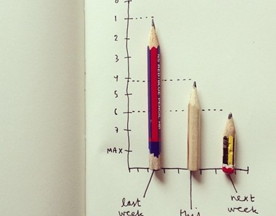 The pencil series