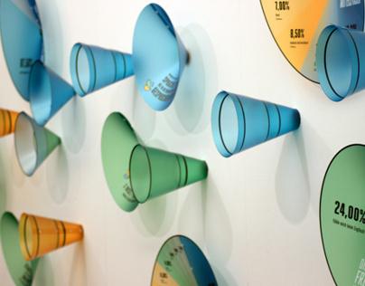 Linguistic Landscapes Exhibition Design