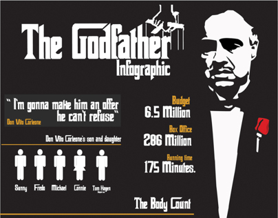 The Godfather : Infographic