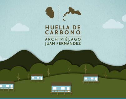 Animación | Huella de Carbono Juan Fernández