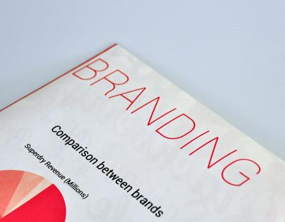 Brand Taxonomy