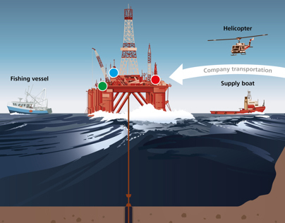 Offshore drilling diagram