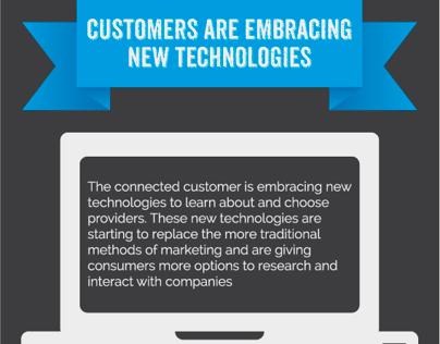 Customer Spending Infographic