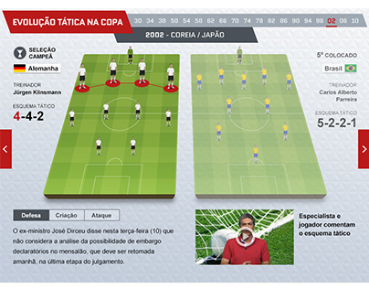 UOL - Soccer Formation History Final Vrsn - Infographic