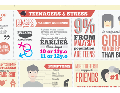 causes of stress among adolescent