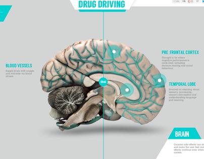 Dangers Of Drug Driving