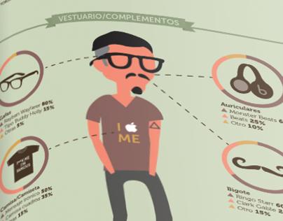 Infografía Hipsters