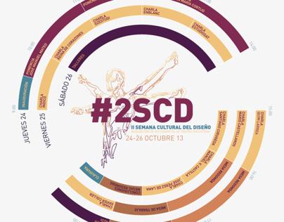 #2SCD Identity