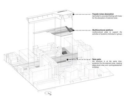 Social Infrastrucure - Politecnico di Milano
