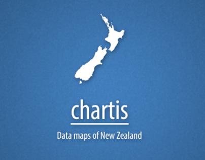 Chartis: Data maps of New Zealand