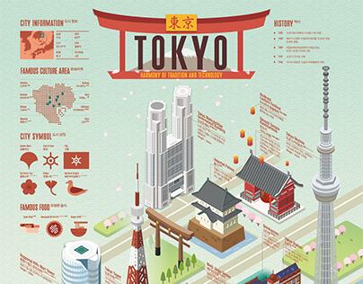 2021_5 TOKYO