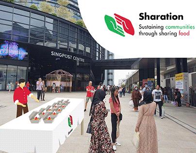 Sharation