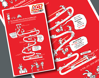 "ACT Fibernet ""Incredible Twist' Campaign"