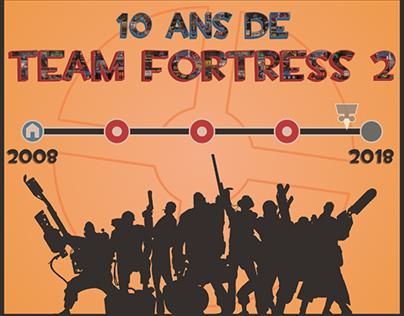 Infographies - 10 ans de Team Fortress 2