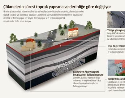 Zonguldak tünel şehir oldu