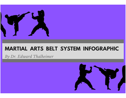 Martial Arts Belt System Infographic