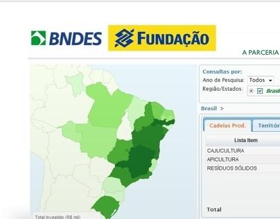 BNDES & FBB