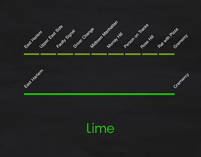Take The Green Line