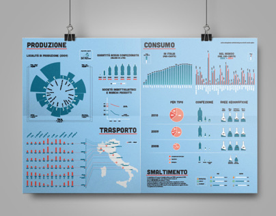 W.A.T.E.R. - Infographic
