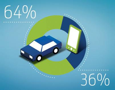 Ford Millennials. Infographics