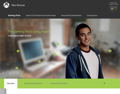 XBOX Personas Website