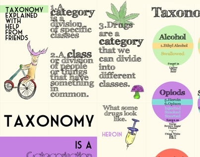 Taxonomy of Drugs