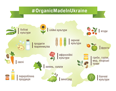 Infographics on organic agriculture
