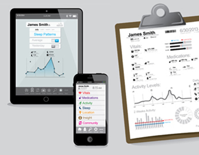 Medical & Health Data Visualization