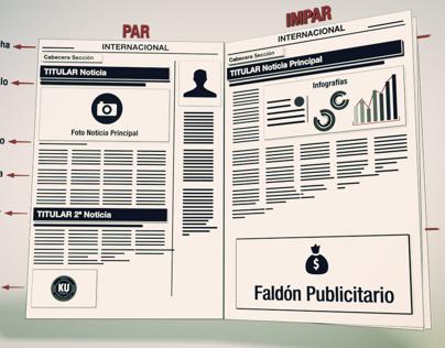 Estructura de un Periódico - Motion Graphics