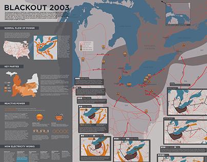 Blackout 2003